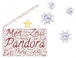 Word Cloud Pandora