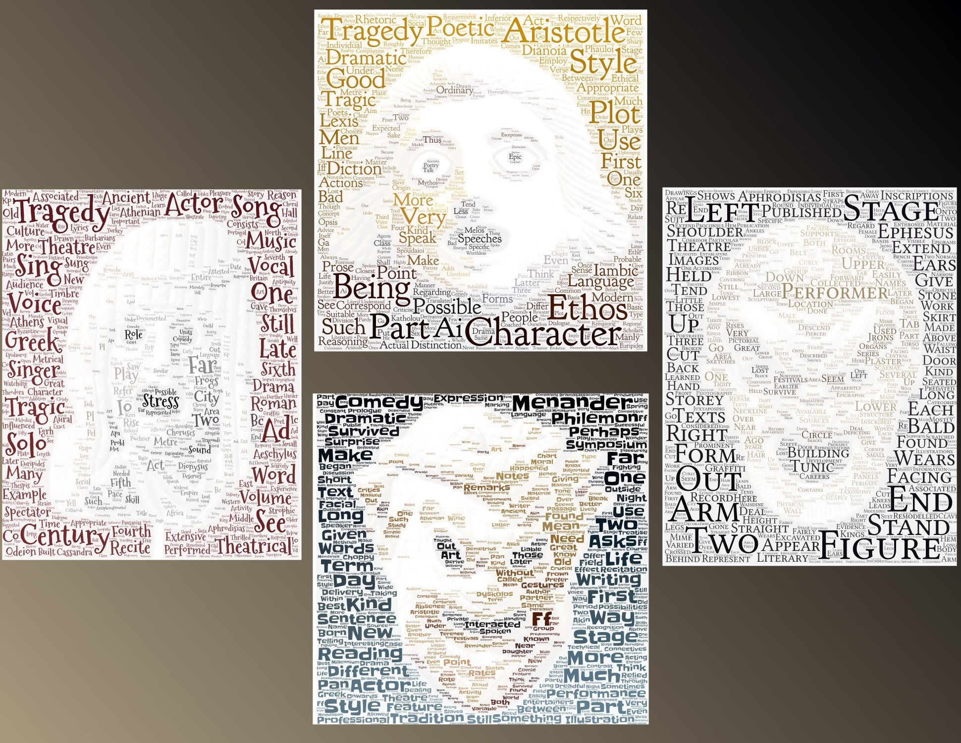 theater masks wordcloud